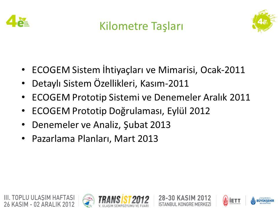 Kilometre Taşları ECOGEM Sistem İhtiyaçları ve Mimarisi, Ocak-2011