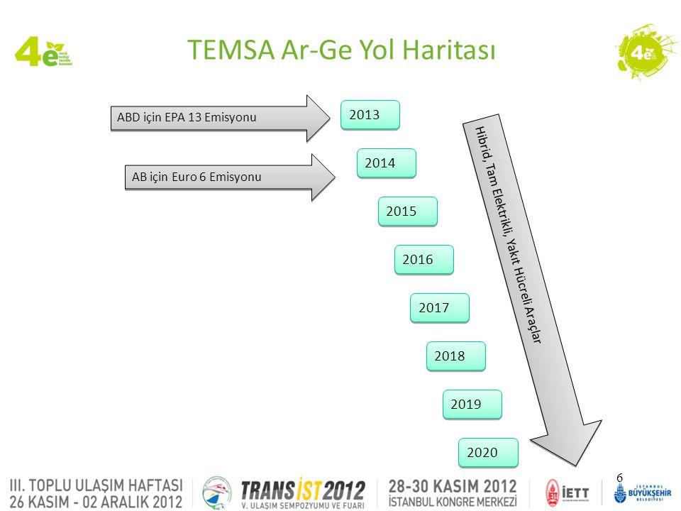 TEMSA Ar-Ge Yol Haritası