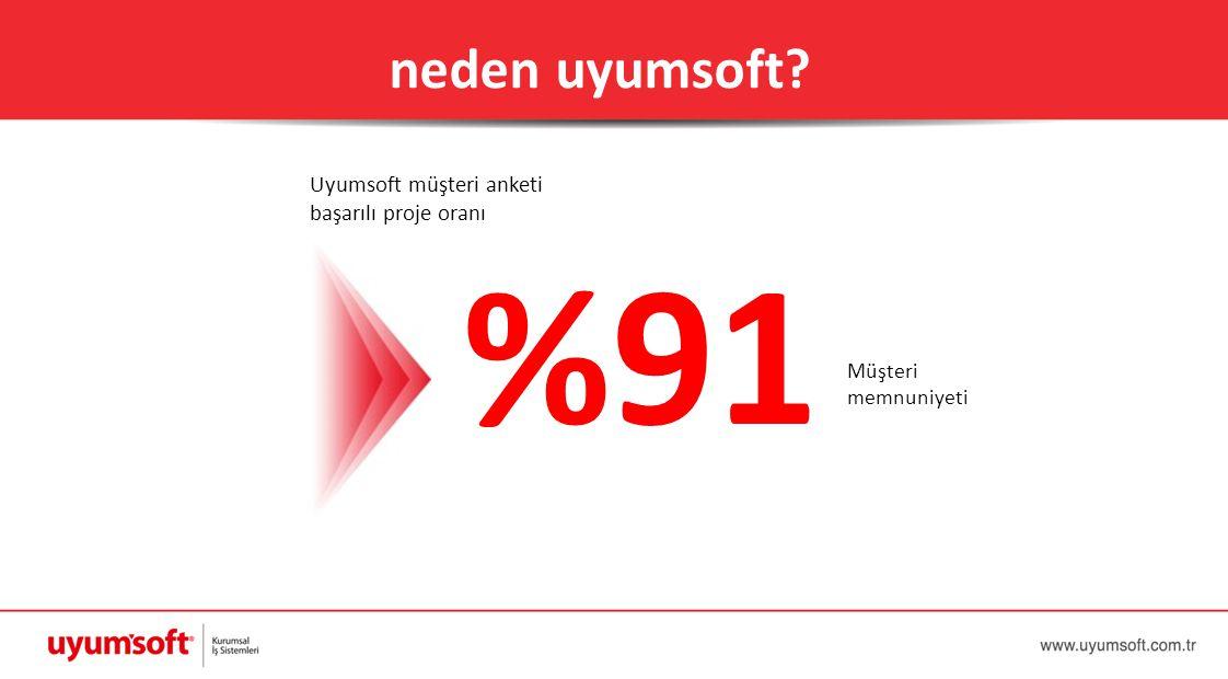 %91 neden uyumsoft Uyumsoft müşteri anketi başarılı proje oranı