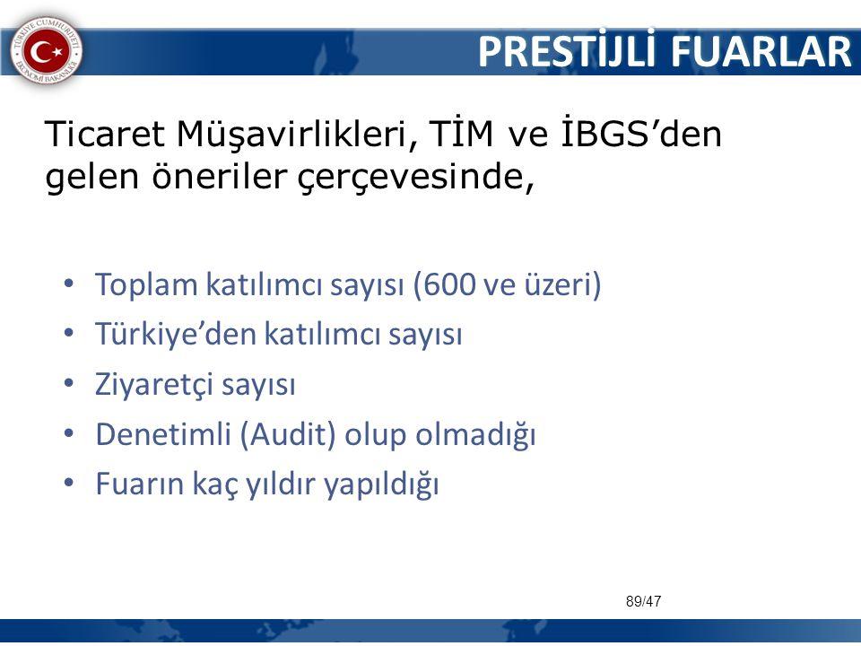 PRESTİJLİ FUARLAR Ticaret Müşavirlikleri, TİM ve İBGS'den gelen öneriler çerçevesinde, Toplam katılımcı sayısı (600 ve üzeri)