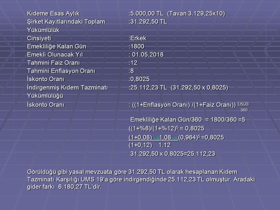 Kıdeme Esas Aylık :5. 000,00 TL (Tavan 3