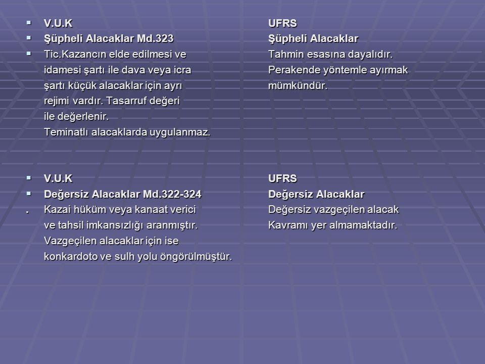 V.U.K UFRS Şüpheli Alacaklar Md.323 Şüpheli Alacaklar. Tic.Kazancın elde edilmesi ve Tahmin esasına dayalıdır.