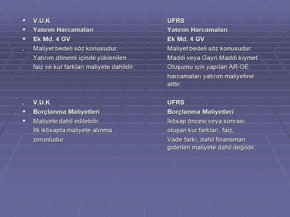 V.U.K UFRS Yatırım Harcamaları Yatırım Harcamaları. Ek Md. 4 GV Ek Md. 4 GV.