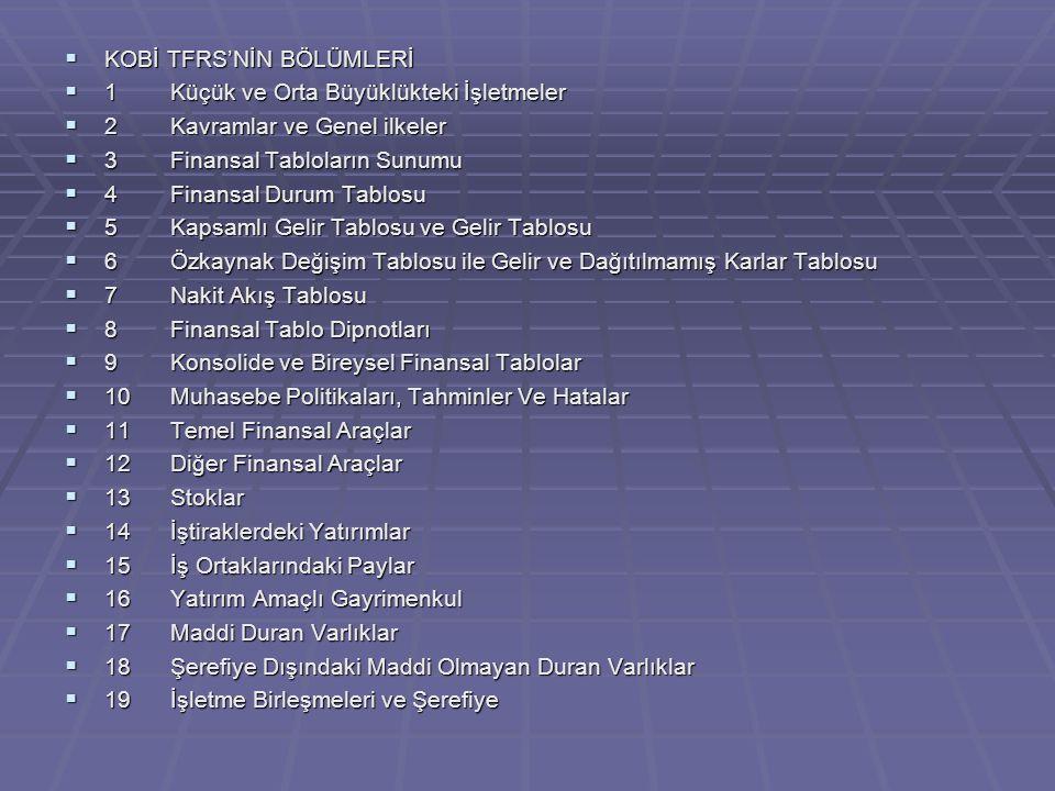 KOBİ TFRS'NİN BÖLÜMLERİ