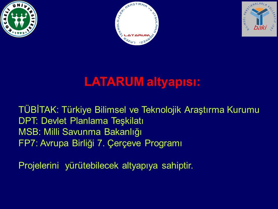 LATARUM altyapısı: TÜBİTAK: Türkiye Bilimsel ve Teknolojik Araştırma Kurumu. DPT: Devlet Planlama Teşkilatı.