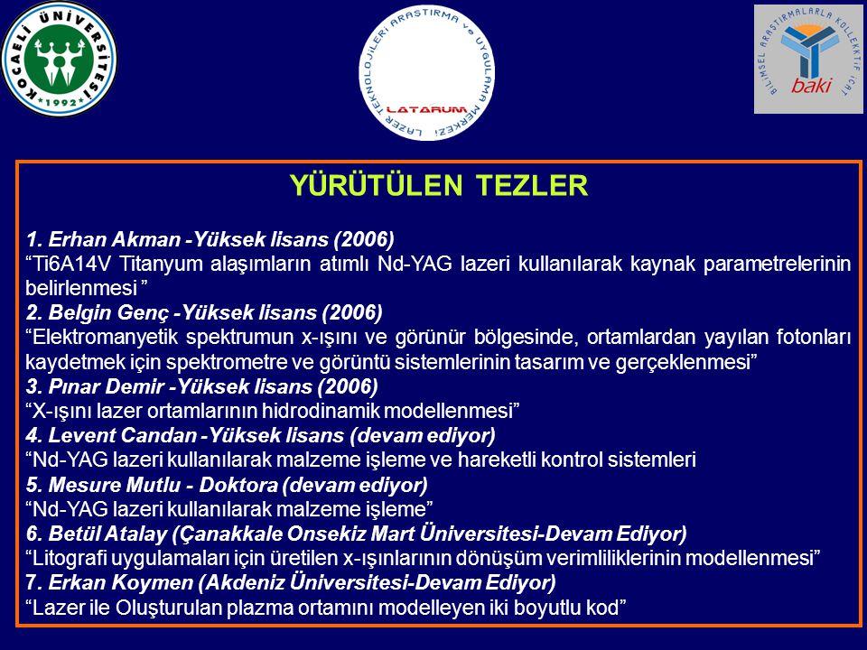 YÜRÜTÜLEN TEZLER 1. Erhan Akman -Yüksek lisans (2006)