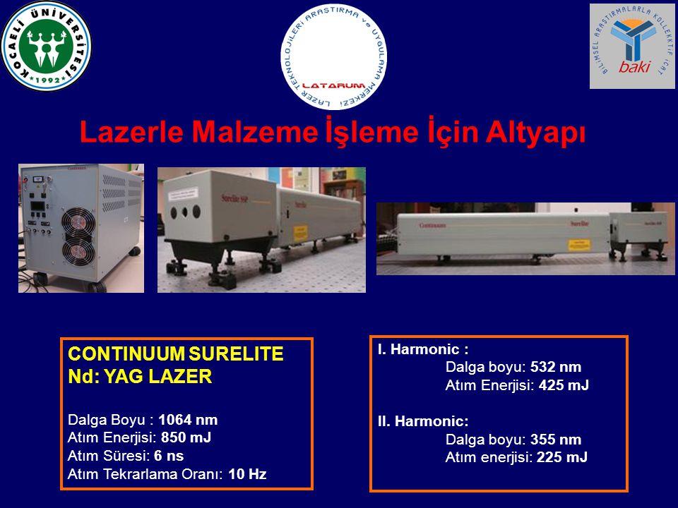 Lazerle Malzeme İşleme İçin Altyapı