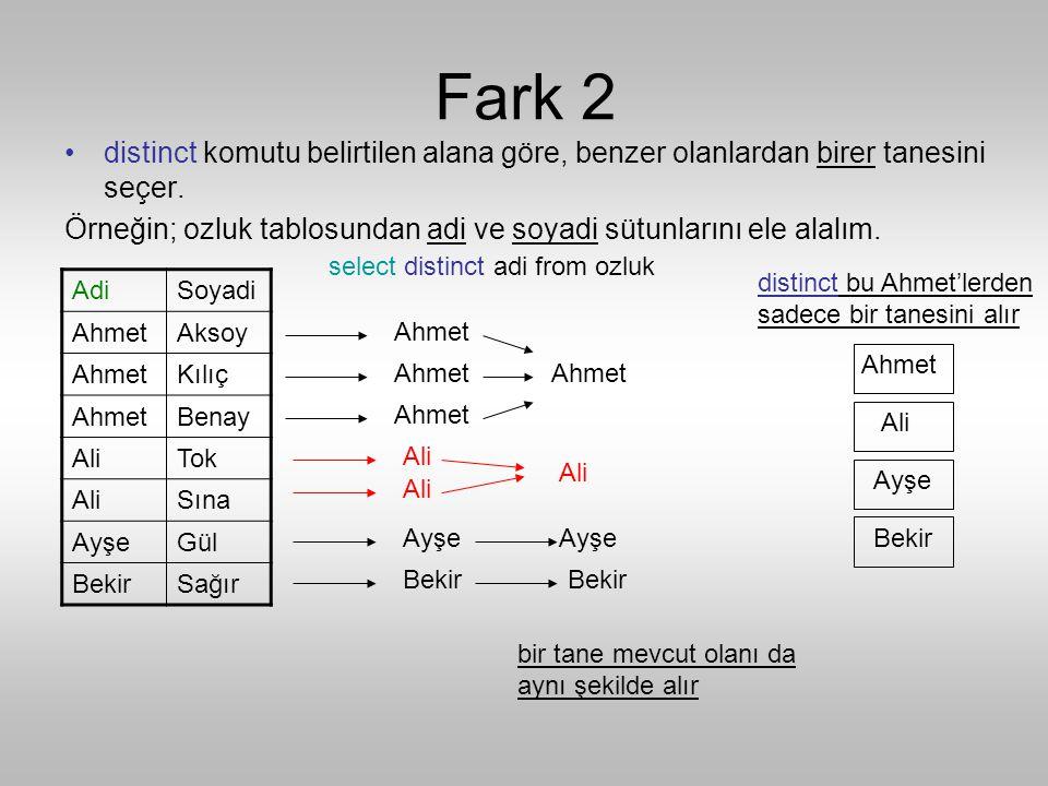 Fark 2 distinct komutu belirtilen alana göre, benzer olanlardan birer tanesini seçer.
