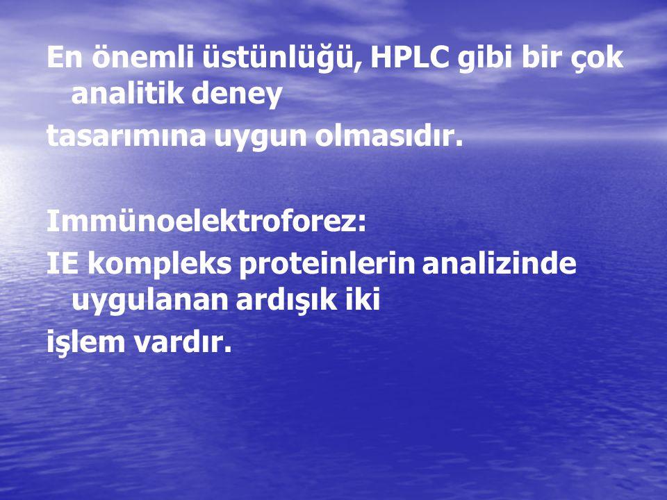 En önemli üstünlüğü, HPLC gibi bir çok analitik deney