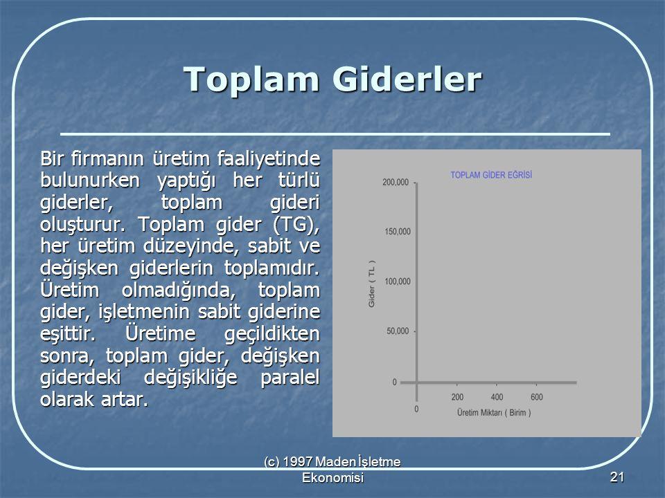 (c) 1997 Maden İşletme Ekonomisi