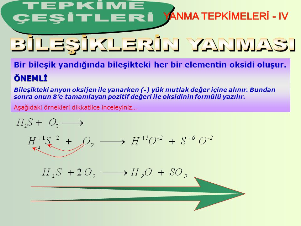 TEPKİME ÇEŞİTLERİ BİLEŞİKLERİN YANMASI YANMA TEPKİMELERİ - IV