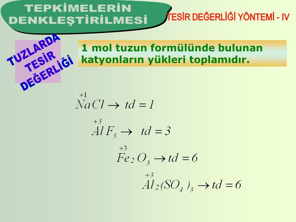 TESİR DEĞERLİĞİ YÖNTEMİ - IV