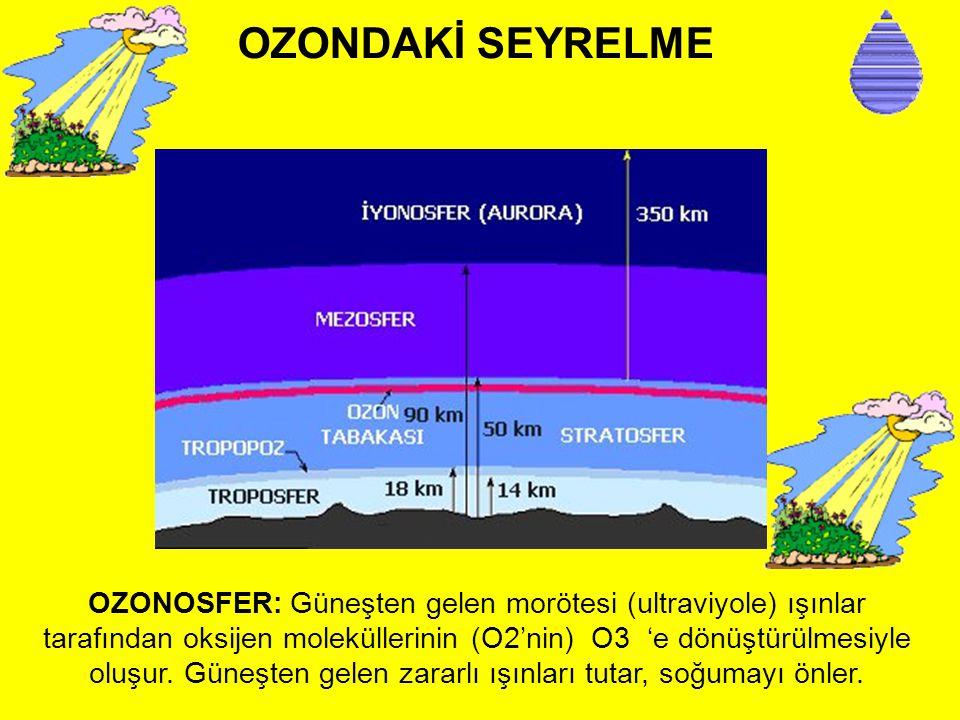 OZONDAKİ SEYRELME