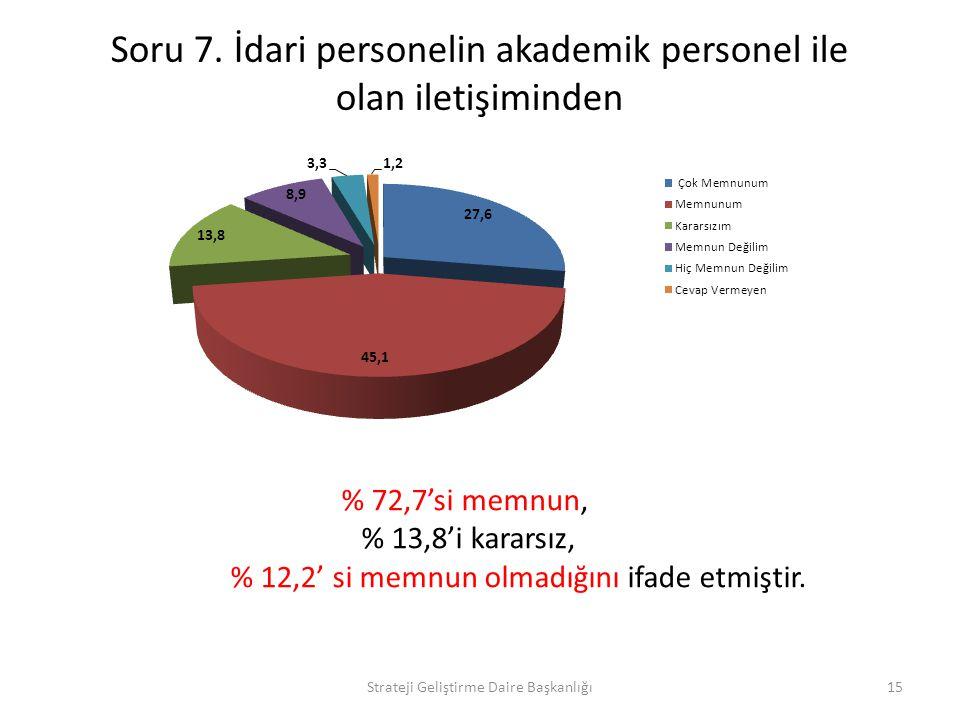 Soru 7. İdari personelin akademik personel ile olan iletişiminden