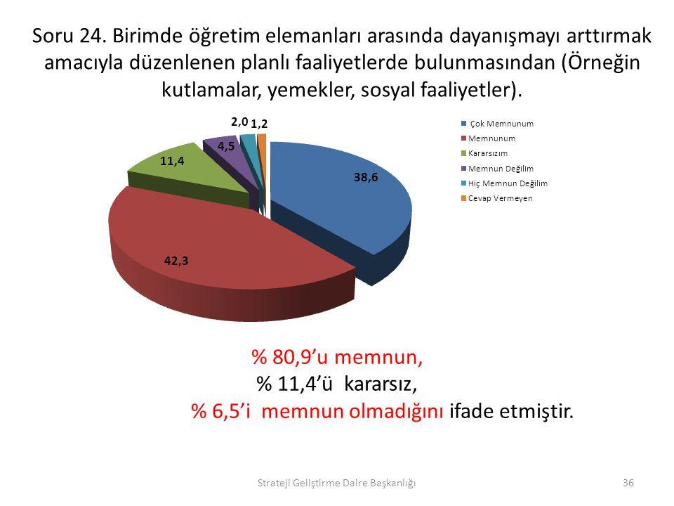% 6,5'i memnun olmadığını ifade etmiştir.