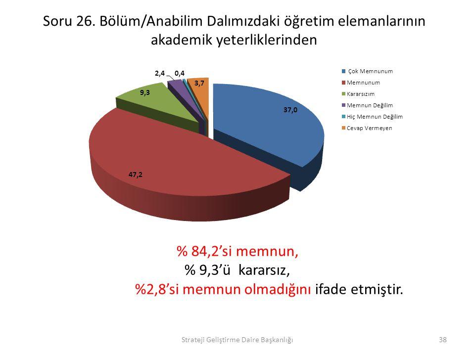 %2,8'si memnun olmadığını ifade etmiştir.