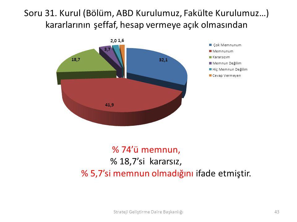 % 5,7'si memnun olmadığını ifade etmiştir.