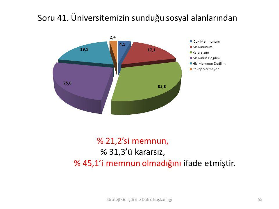 Soru 41. Üniversitemizin sunduğu sosyal alanlarından