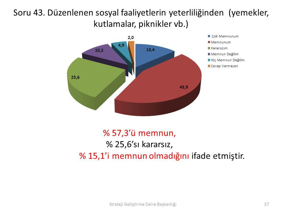 % 15,1'i memnun olmadığını ifade etmiştir.