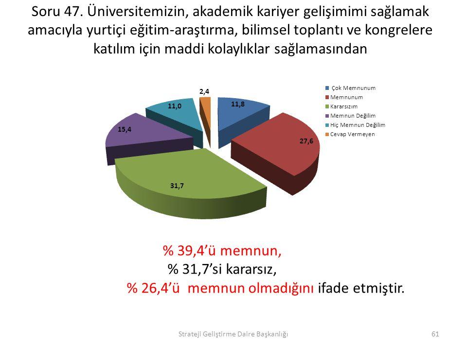 % 26,4'ü memnun olmadığını ifade etmiştir.