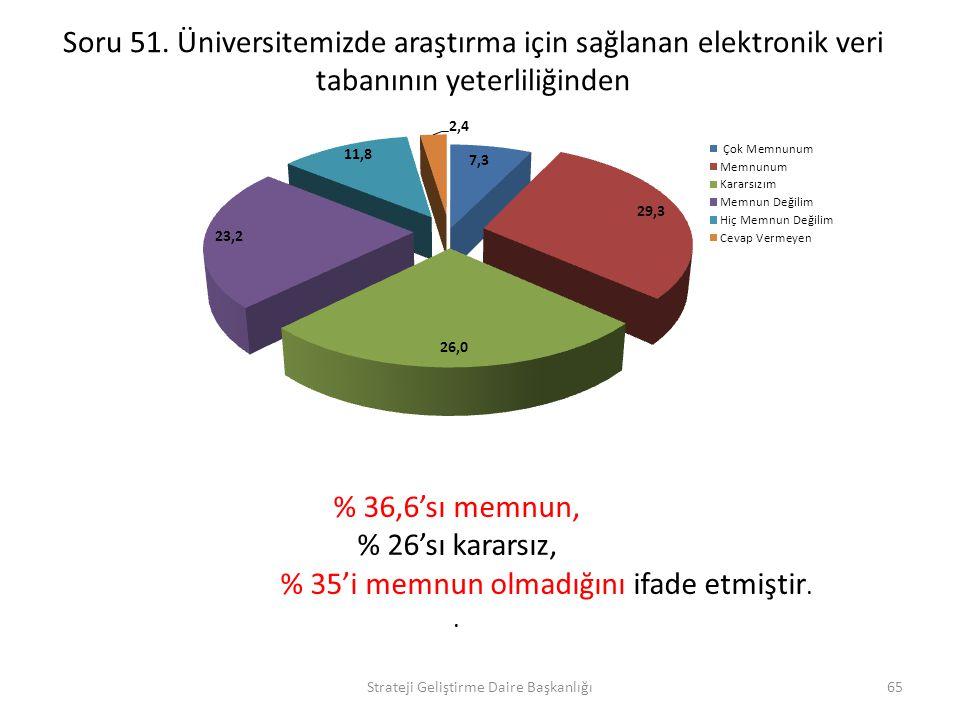 % 35'i memnun olmadığını ifade etmiştir.