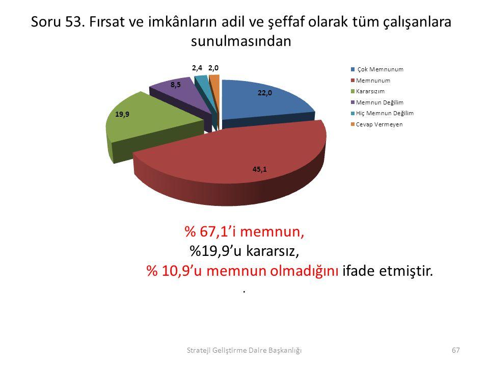 % 10,9'u memnun olmadığını ifade etmiştir.