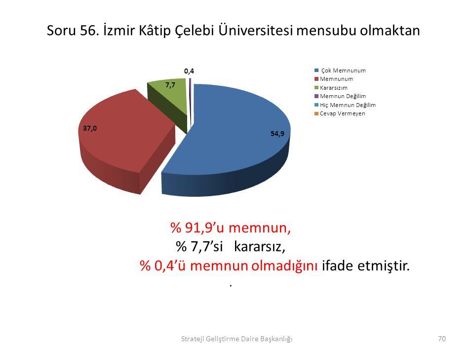 Soru 56. İzmir Kâtip Çelebi Üniversitesi mensubu olmaktan