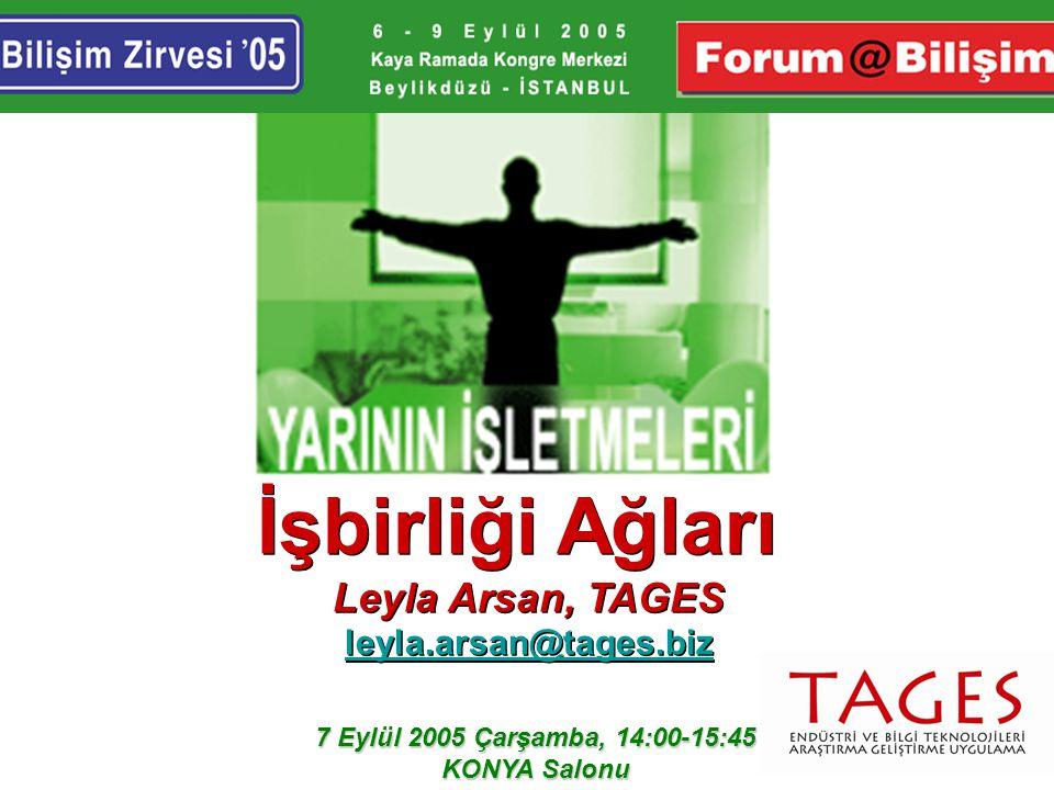 İşbirliği Ağları Leyla Arsan, TAGES leyla.arsan@tages.biz