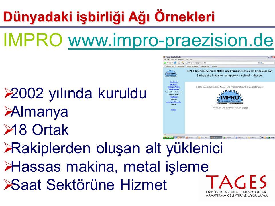IMPRO www.impro-praezision.de