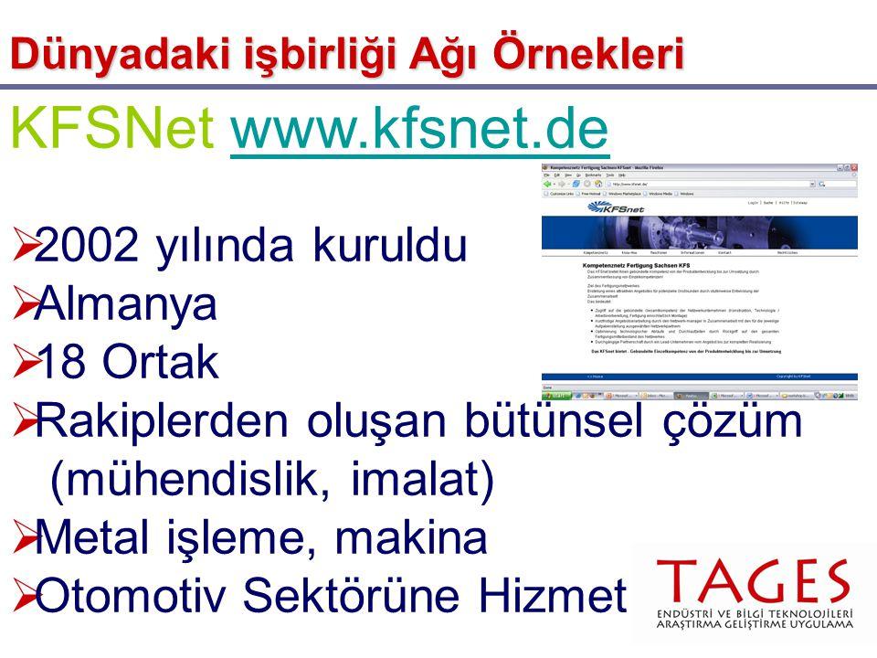 KFSNet www.kfsnet.de 2002 yılında kuruldu Almanya 18 Ortak