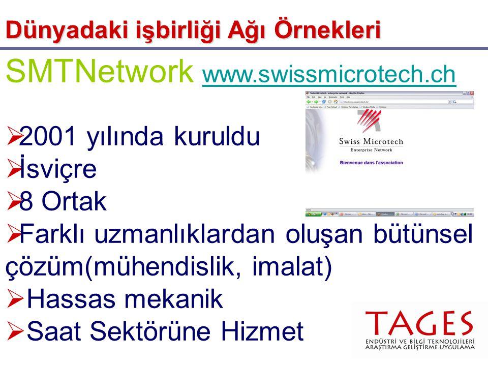 SMTNetwork www.swissmicrotech.ch