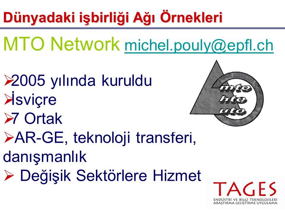 MTO Network michel.pouly@epfl.ch