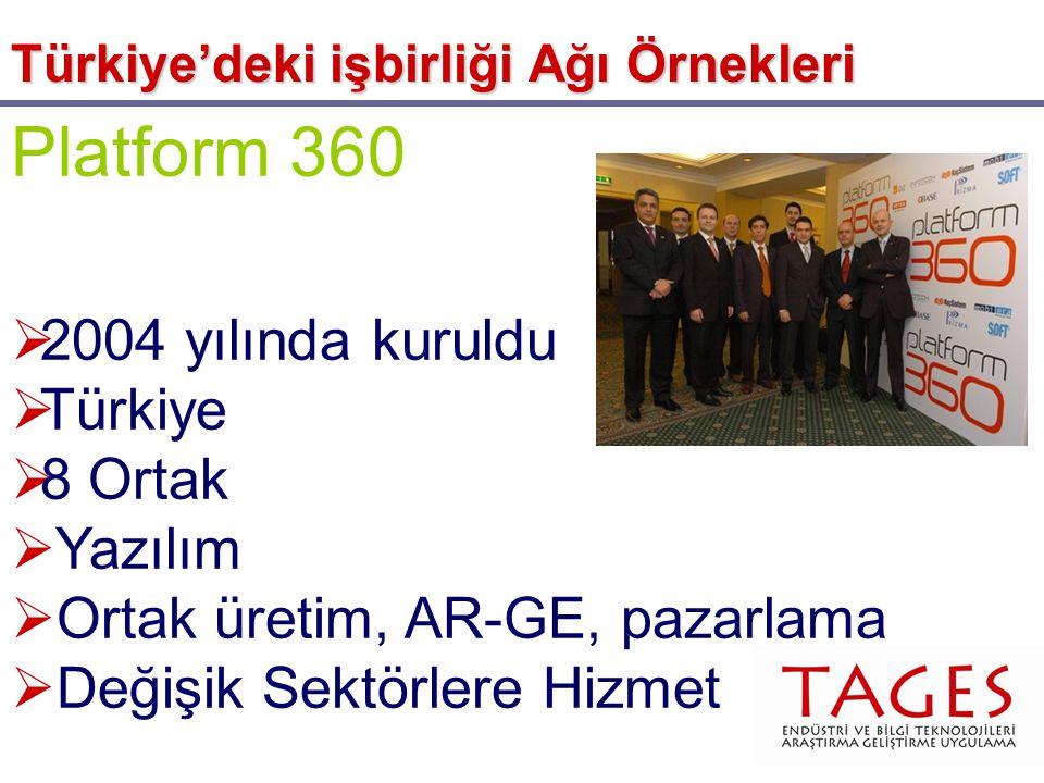 Platform 360 2004 yılında kuruldu Türkiye 8 Ortak Yazılım