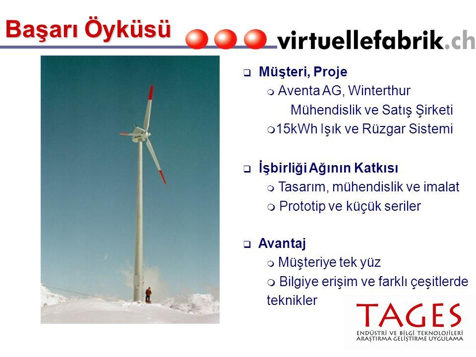 Başarı Öyküsü Müşteri, Proje 15kWh Işık ve Rüzgar Sistemi