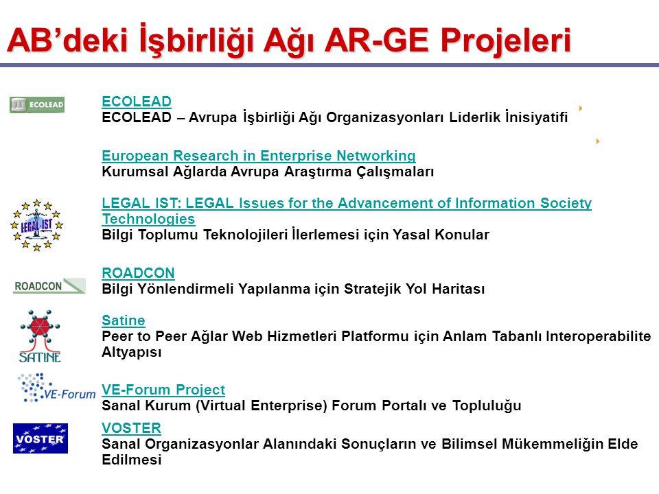 AB'deki İşbirliği Ağı AR-GE Projeleri