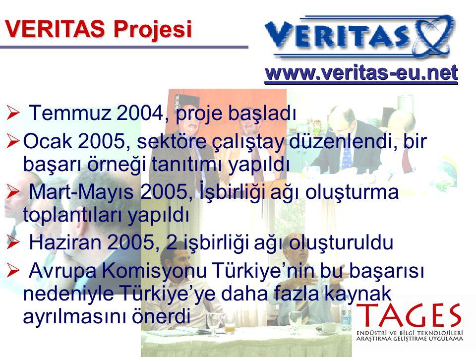 VERITAS Projesi www.veritas-eu.net Temmuz 2004, proje başladı