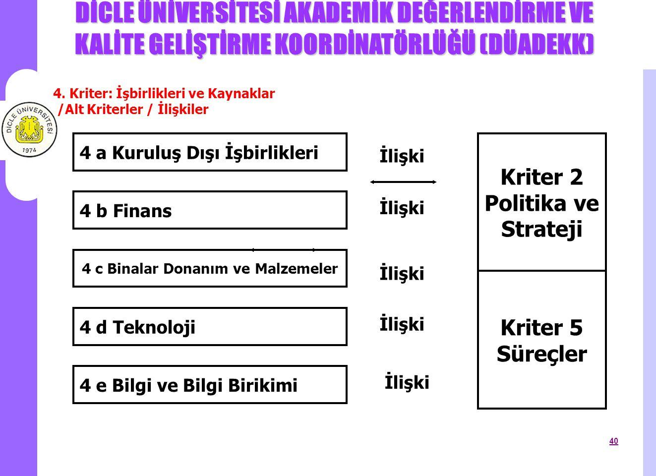 4. Kriter: İşbirlikleri ve Kaynaklar /Alt Kriterler / İlişkiler