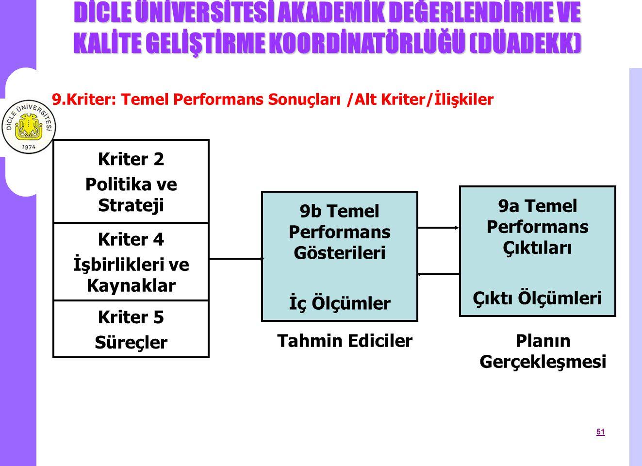 9.Kriter: Temel Performans Sonuçları /Alt Kriter/İlişkiler