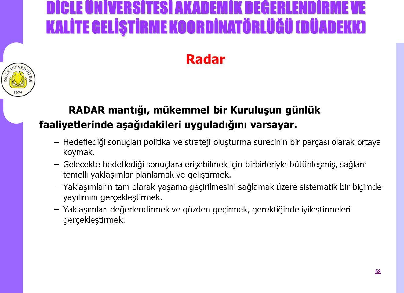 Radar RADAR mantığı, mükemmel bir Kuruluşun günlük faaliyetlerinde aşağıdakileri uyguladığını varsayar.
