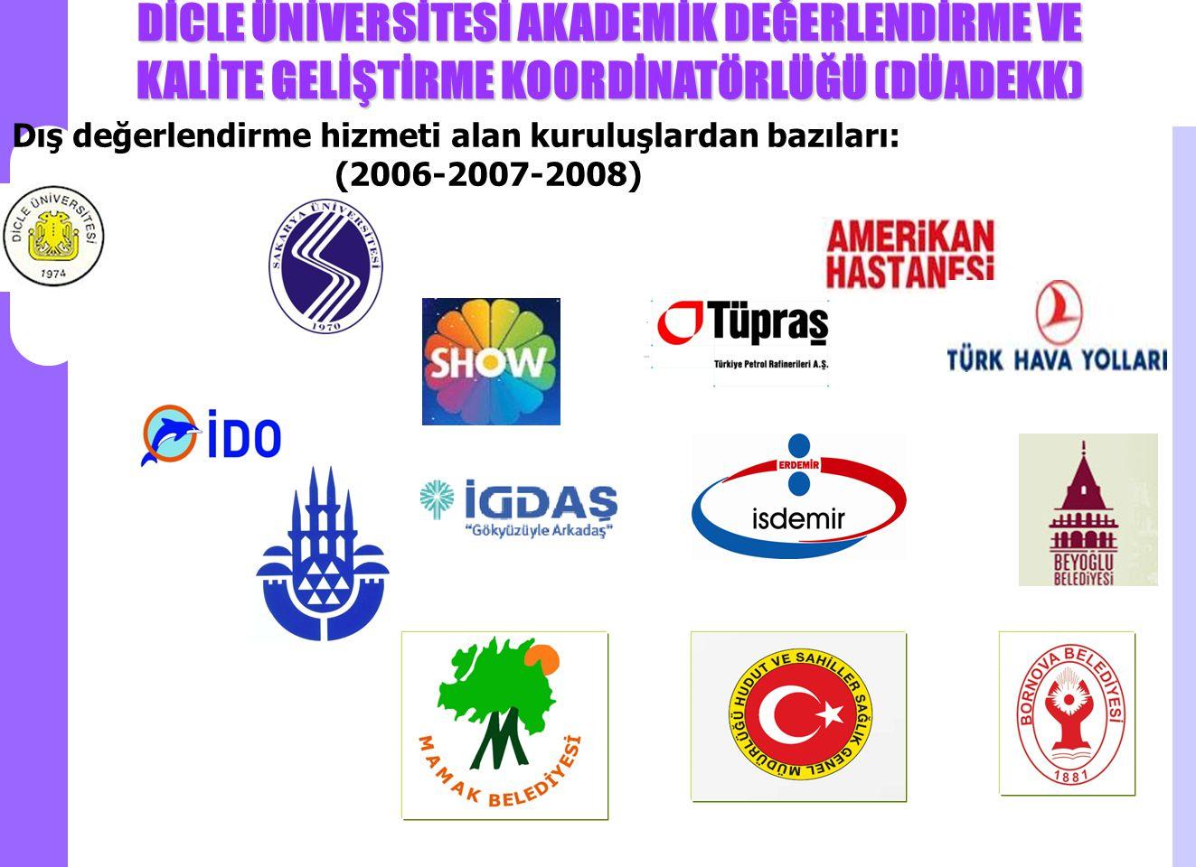 Dış değerlendirme hizmeti alan kuruluşlardan bazıları:
