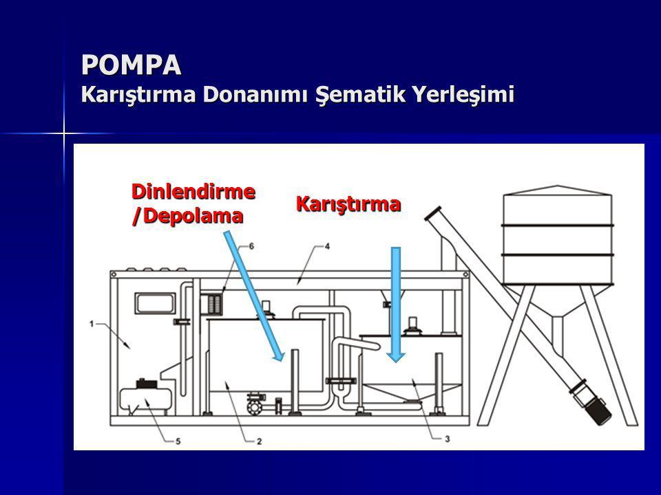 POMPA Karıştırma Donanımı Şematik Yerleşimi Dinlendirme /Depolama