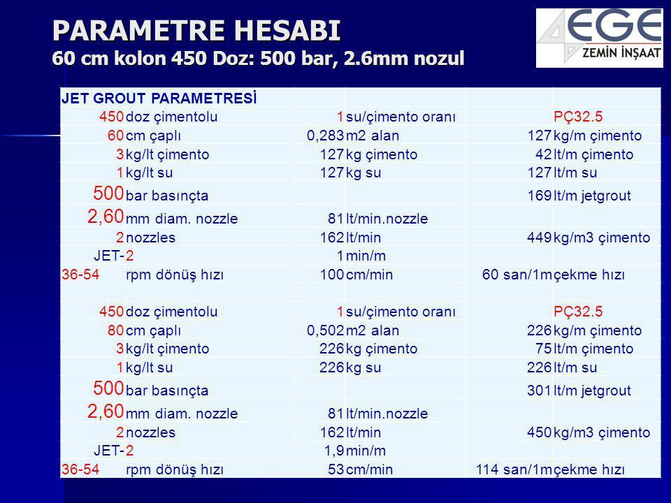 PARAMETRE HESABI 60 cm kolon 450 Doz: 500 bar, 2.6mm nozul 500 2,60