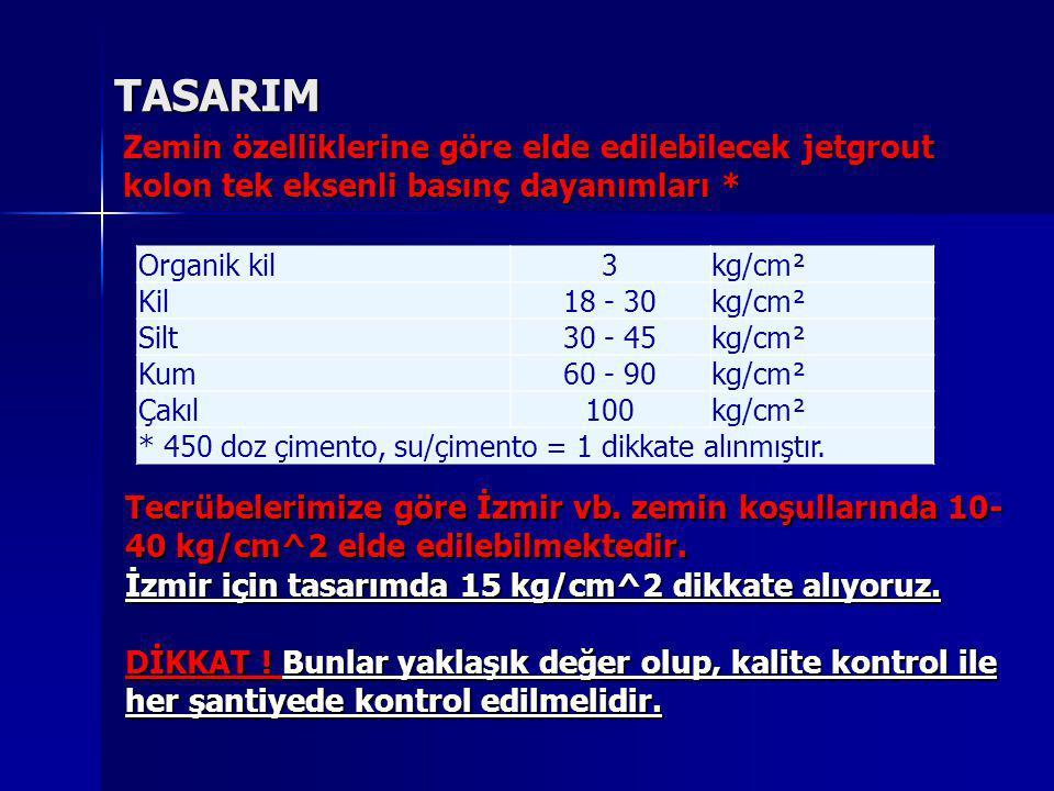 TASARIM Zemin özelliklerine göre elde edilebilecek jetgrout kolon tek eksenli basınç dayanımları * Organik kil.