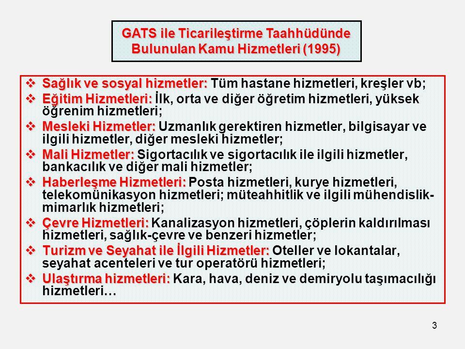 GATS ile Ticarileştirme Taahhüdünde Bulunulan Kamu Hizmetleri (1995)