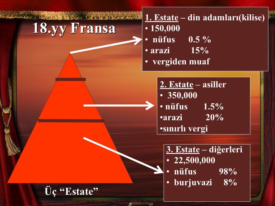 18.yy Fransa Üç Estate 1. Estate – din adamları(kilise) 150,000