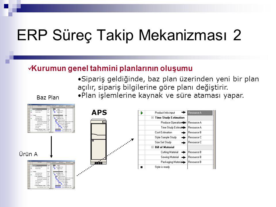 ERP Süreç Takip Mekanizması 2