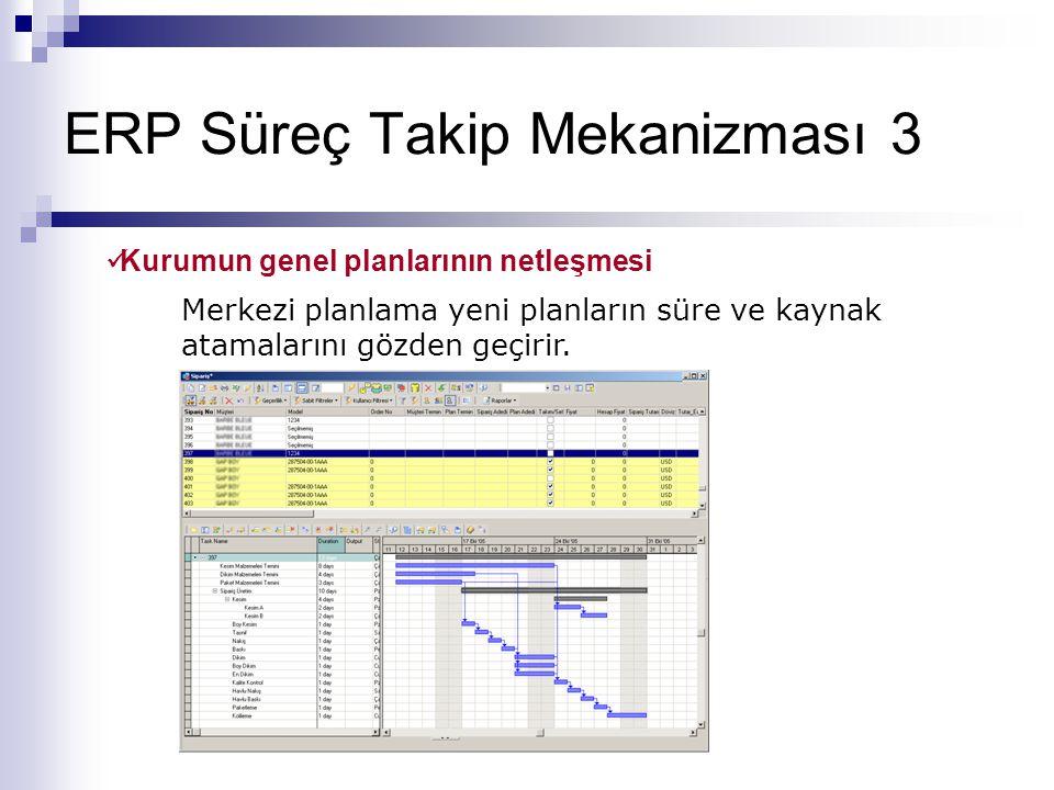 ERP Süreç Takip Mekanizması 3