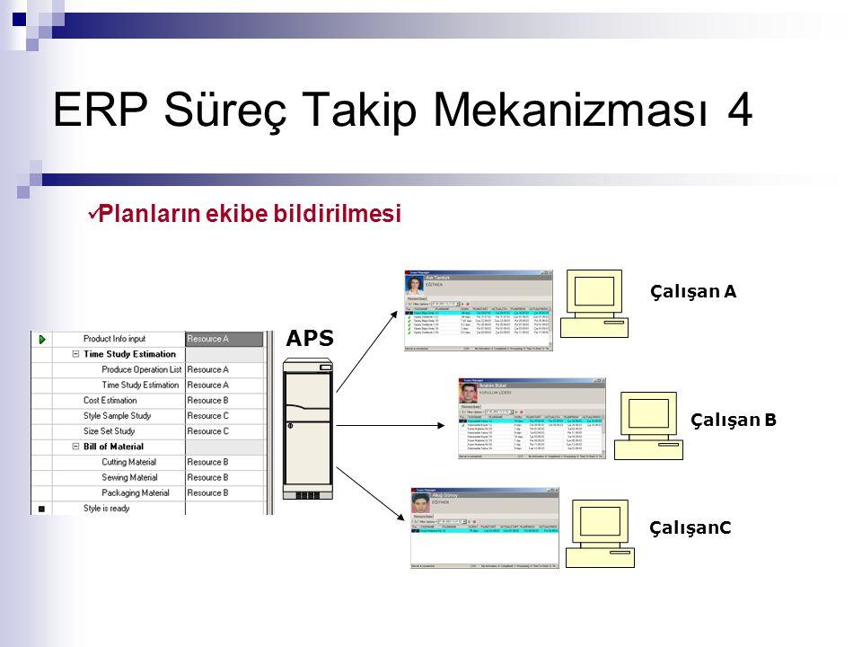 ERP Süreç Takip Mekanizması 4