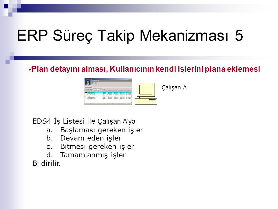 ERP Süreç Takip Mekanizması 5