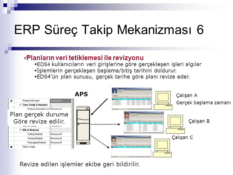 ERP Süreç Takip Mekanizması 6